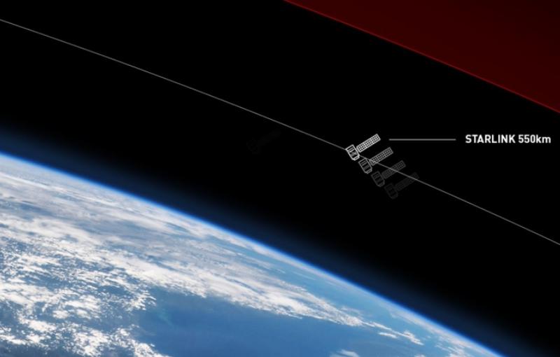 Llegará al país el servicio de internet satelital de Elon Musk